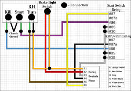 ultima plus wiring harness diagram wiring diagram and hernes ultima wiring harness install diagram and hernes