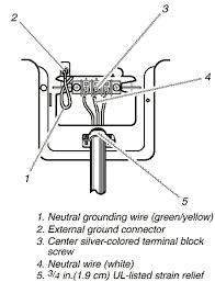 4 prong twist lock plug wiring diagram elegant wiring diagram for 3 3 prong welder plug wiring diagram 4 prong twist lock plug wiring diagram elegant wiring diagram for 3 prong plug readingrat net webtor of 4 prong twist lock plug wiring diagram and 3 prong