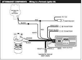 1998 ford mustang gt fuse panel diagram box location for well full size of 1998 ford mustang gt fuse box 98 fuel pump wiring diagram radio o