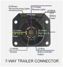 ford f150 trailer wiring adapter download wiring diagrams \u2022  at Trailer Wire Harness Connectors In 2016 F 150