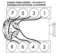 Gm 350 Engine Harness Diagram Chevy 350 Engine Performance Kits