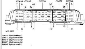 range rover p38 fuse diagram range image wiring range rover p38 becm wiring diagram range auto wiring diagram on range rover p38 fuse diagram