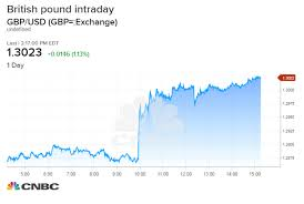 British Pound Spikes After Eu Official Points To Progress In