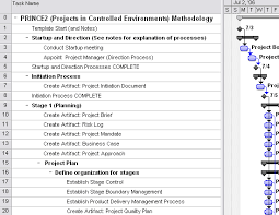Sample Project Plans In Ms Project Project Plan In Controlled Environment Prince2 Project