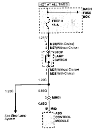 stop lamp switch circuit wiring diagram inspection procedure