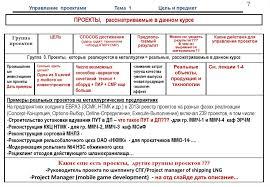 Управление проектами Цель и предмет курса презентация онлайн 7 Осн опред Управление проектами