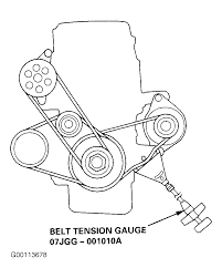 Diagram of serpentine belt routing electrical wiring