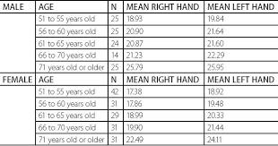 Nine Hole Peg Test Related Keywords Suggestions Nine