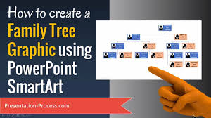 How To Make A Genealogical Tree How To Create A Family Tree Graphic Using Powerpoint Smartart