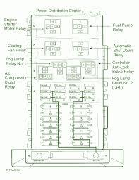 1995 jeep cherokee wiring diagram turcolea com 1996 jeep grand cherokee fuse box diagram at 1995 Jeep Grand Cherokee Laredo Fuse Diagram