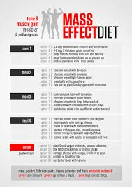 muscle gain diet plan 7 days the mass effect diet is a meal plan designed for tone muscle