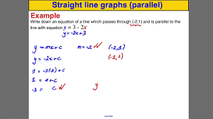 straight line graphs parallel