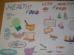 Healthy Living Chart Healthy Living Chart Xuerebv S Blog