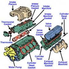 gm 3400 engine diagram gm image wiring diagram 97 z34 overheating boiling over wicked bad monte carlo on gm 3400 engine diagram