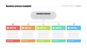 Create Org Chart In Google Slides 033 Free Org Chart Template Ideas Editable Circular Orgchart