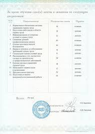 Профессиональная переподготовка Управление охраной труда  Вкладыш диплома по охране труда