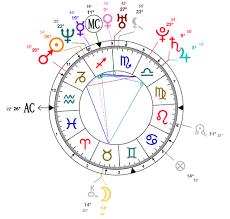 Celebrity Astrology Sagittarius Christina Aguileras Horoscope