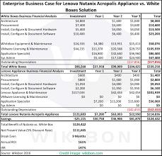 Business Case Analysis Special Business Case Financial Analysis Case Study Lenovonutanix 13