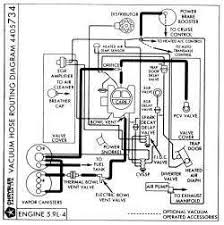 dodge engine diagram dodge wiring diagrams