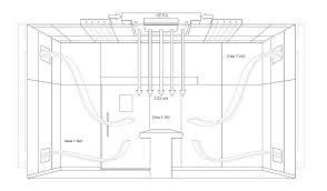 Better HVAC Design  Medical Construction And DesignOperating Room Hvac Design
