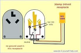 highlycaffeinated co wp content uploads 2018 09 dr socket outlet wiring diagram Outlet To Outlet Wiring Diagram #42