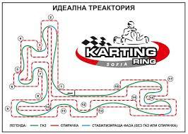 Търговска складова база 88 км. Pistata Sofiya Karting Ring