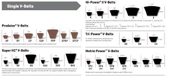 Products Vee Belt