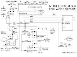 fleetwood motorhome wiring diagram mrjcollegeumbraj org fleetwood motorhome wiring diagram ford wiring diagram wiring diagrams image electrical switch wiring diagram wiring