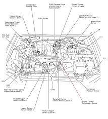 2009 maxima engine diagram wiring diagram info 2003 nissan maxima engine wiring diagram wiring diagram features 2003 maxima se engine diagram wiring diagram