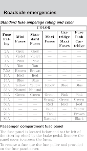 need fuse box diagrams info taurus car club of america ford 2009 ford taurus owners manual at 2008 Ford Taurus Fuse Box