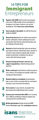 Questions To Ask Business Owners Small Business Tips For Immigrant Entrepreneurs Immigrant
