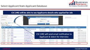 Ats Applicant Tracking System Ats Applicant Tracking System