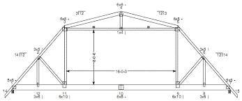 Barnplans Gambrel RoofGambrel Roof Plans