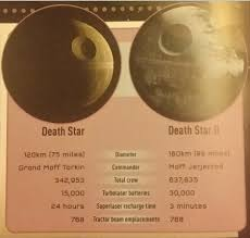 death star size how does the size of the death star compare to the yorktown station