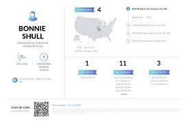 Bonnie Shull, (816) 792-0706, 6441 N Edison Ave, Kansas City, MO ...