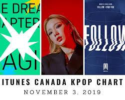 Itunes Canada Itunes Kpop Chart November 3rd 2019 2019 11