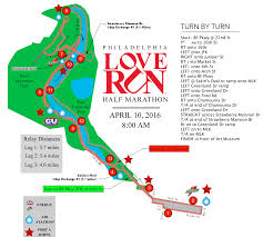 Best Half Marathons In Pennsylvania Which Races Are Worth