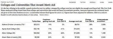 How Much Merit Aid Will Your College Offer Take A Look