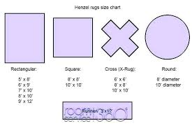 Area Rug Dimensions Sizing Rules Indoorsun Co