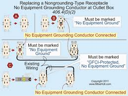 receptacle replacement non grounding type interchangability receptacle interchangability