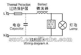 ballast wiring diagram also bodine emergency ballast wiring motor wiring diagram on bodine emergency ballast wiring diagram