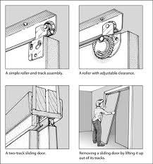 sliding wardrobe doors detail.  Doors Image1jpg In Sliding Wardrobe Doors Detail L
