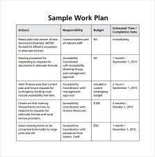 Work Plan Formats Work Plans Samples Business Mentor