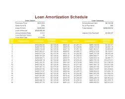 Loan Amortization Calculator Excel Template Loan Amortization Car