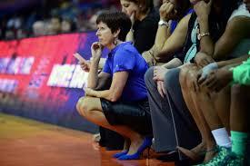 women s basketball coaches talk about