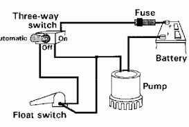 2 way bilge pump switch 2 wiring diagram, schematic diagram and Chevy S10 Fuse Box Diagram 22217755 together with 3 panel switch plate in addition 1991 chevy s10 fuse box diagram in 1996 chevy s10 fuse box diagram