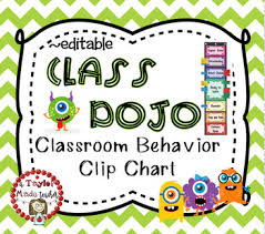 Clip Chart Behavior Management System Class Dojo Behavior Clip Chart Behavior Management System Editable