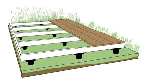 10 Tapes Pour Construire Une Terrasse En Bois Blog Terrasse Bois