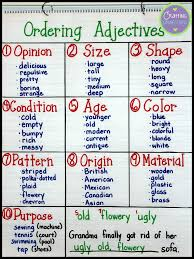 ordering adjectives | who knew there was a proper way to do this ...