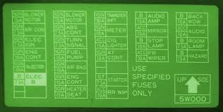 diagram for fuse box for a 2005 dodge neon not lossing wiring 2000 nissan pathfinder se fuse box diagram circuit 2005 dodge neon fuse box diagram interior neon